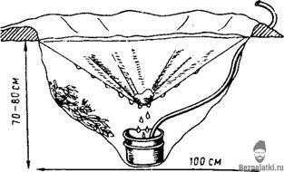 сбор конденсата с помощью полиэтилена