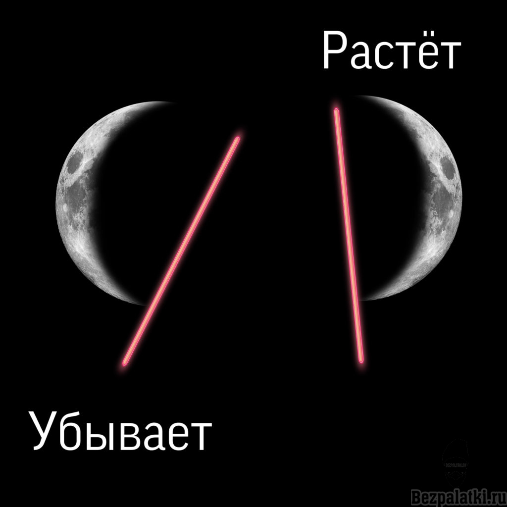 определить юг по луне