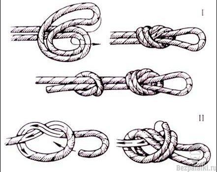 Как завязывать морской узел